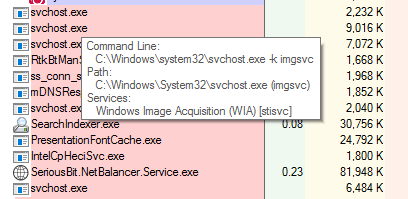 get the actual service name for svchost.exe with process explorer