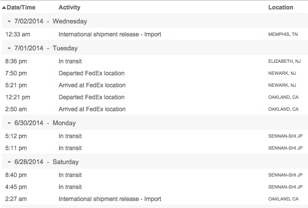 International Shipment Release Import on FedEx Tracking – Shipment Release
